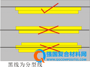 AlSiC_Mold_Parting_line